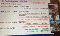 2020北海道レフェリーアカデミー 第1回